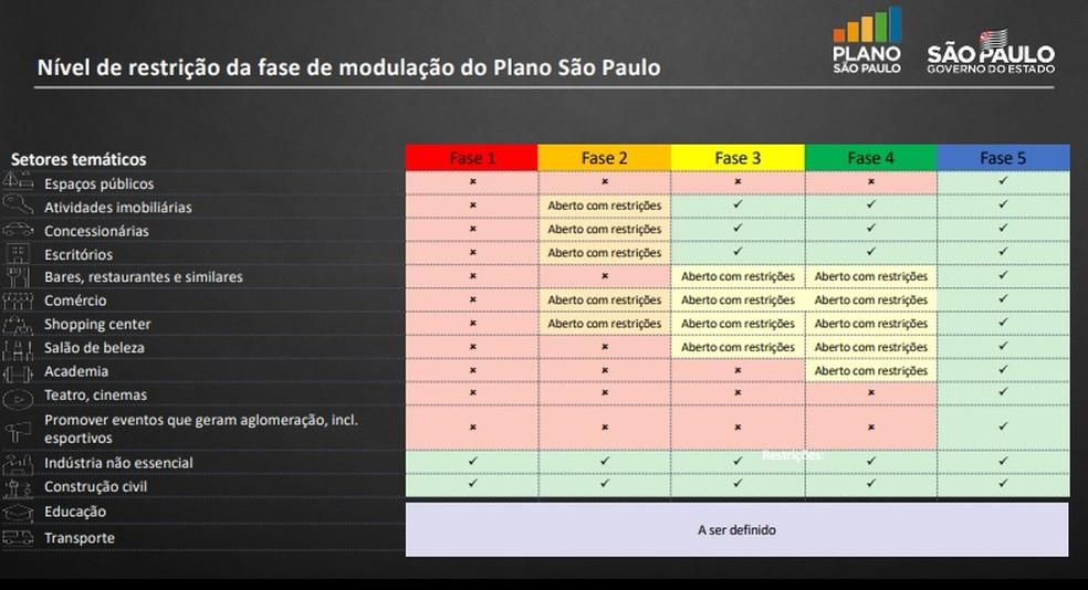 Sodario contraria decisão judicial e decreto estadual, e Justiça manda fechar salões de beleza, bares e barbearias em Mirandópolis