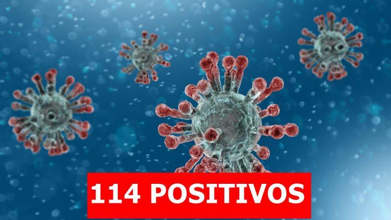 Com um caso nas últimas 24h, Mirandópolis soma 114 positivos por coronavírus