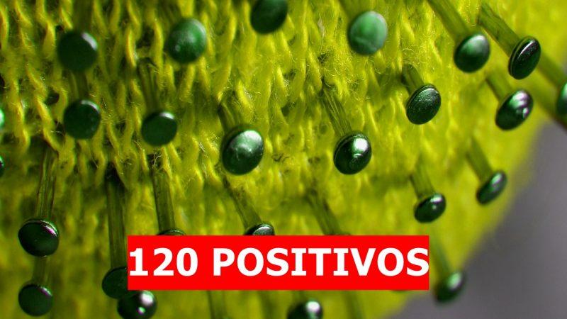 Boletim da prefeitura mostra 120 positivos por coronavírus