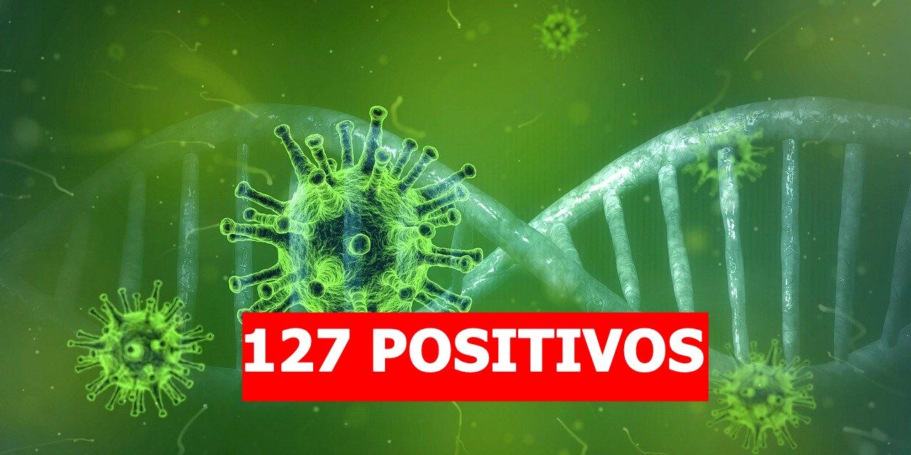 Mirandópolis contabiliza mais 7 novos casos e soma 127 positivos por coronavírus