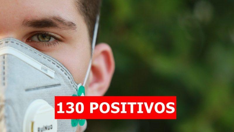 COVID-19: Positivos em Mirandópolis chega a 130