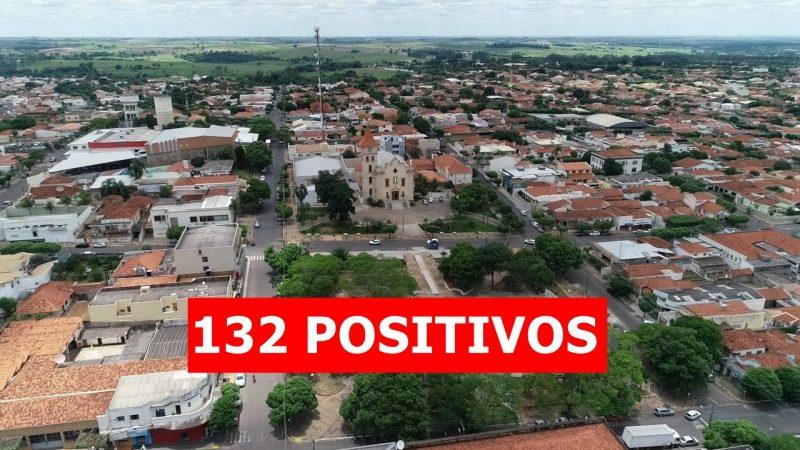 Mirandópolis registra 132 positivos por Covid-19, dois a mais em 24 horas