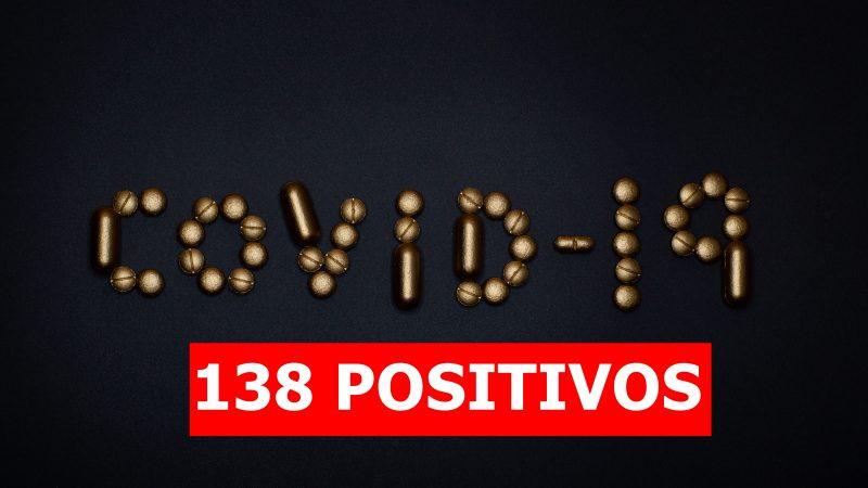 Covid-19: Mirandópolis chega a 138 positivos e casos podem disparar com testagem em massa