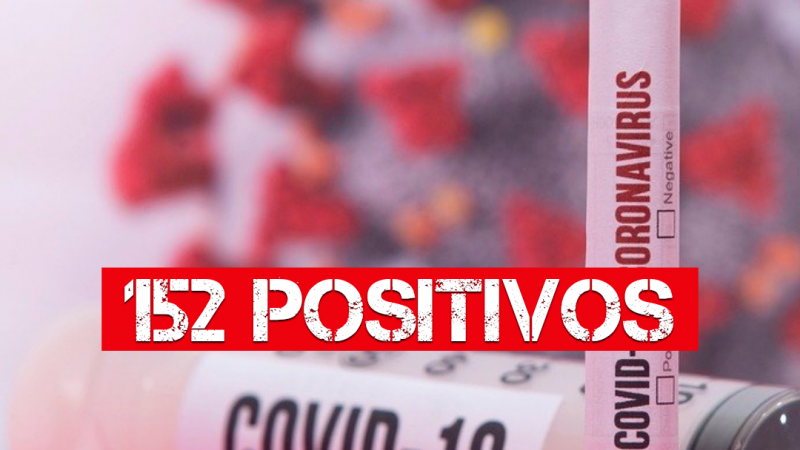 Mirandópolis registra um positivo por Covid-19 em 24h, e soma 152 casos