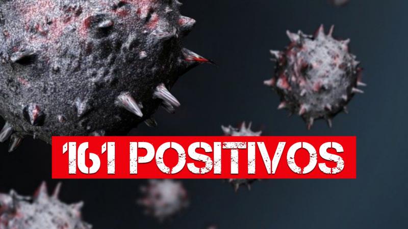 Em 24h, Mirandópolis registra oito positivos por Covid-19 e soma 161 casos