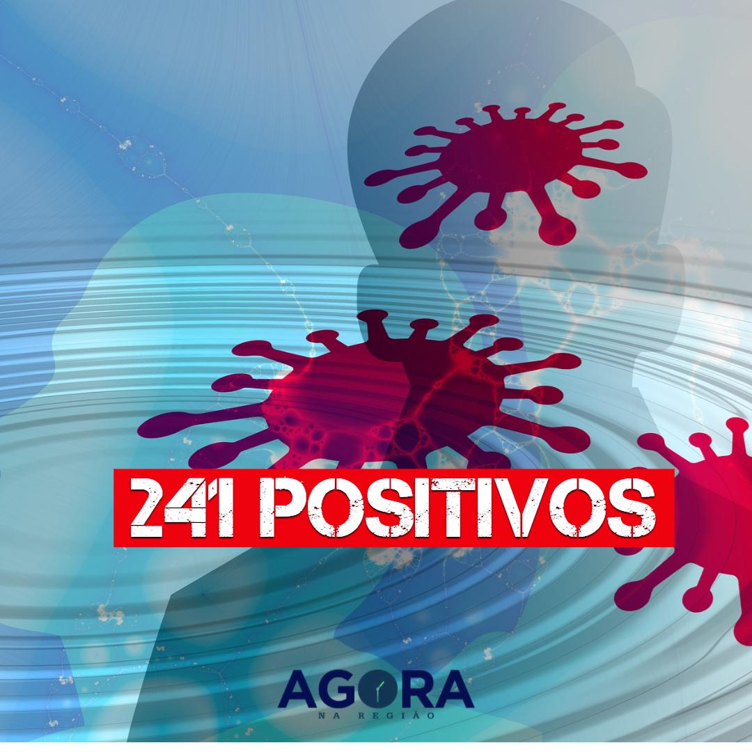 Covid-19: Mais 11 casos são confirmados em 24h e total de positivos chega a 241 em Mirandópolis
