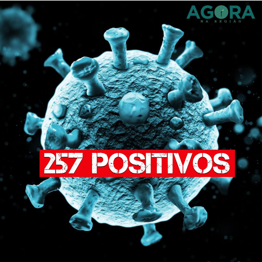 Mirandópolis tem 257 positivos por Covid-19, e prefeitura atrasa em atualizar dados