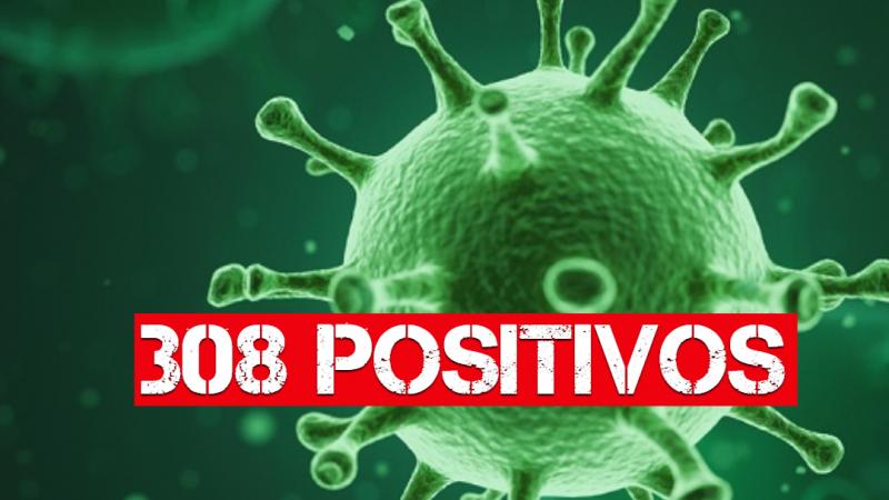 Mirandópolis tem 41 novos casos em uma semana e soma 308 positivos por Covid-19